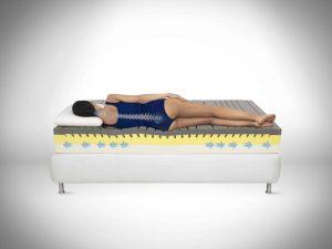 Advantages of sleeping on an orthopedic mattress