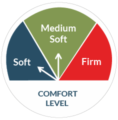 Nuoval Dual comfort Level