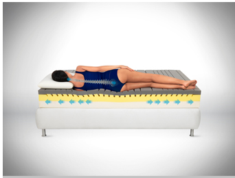 Patented Spine Stretch Technology